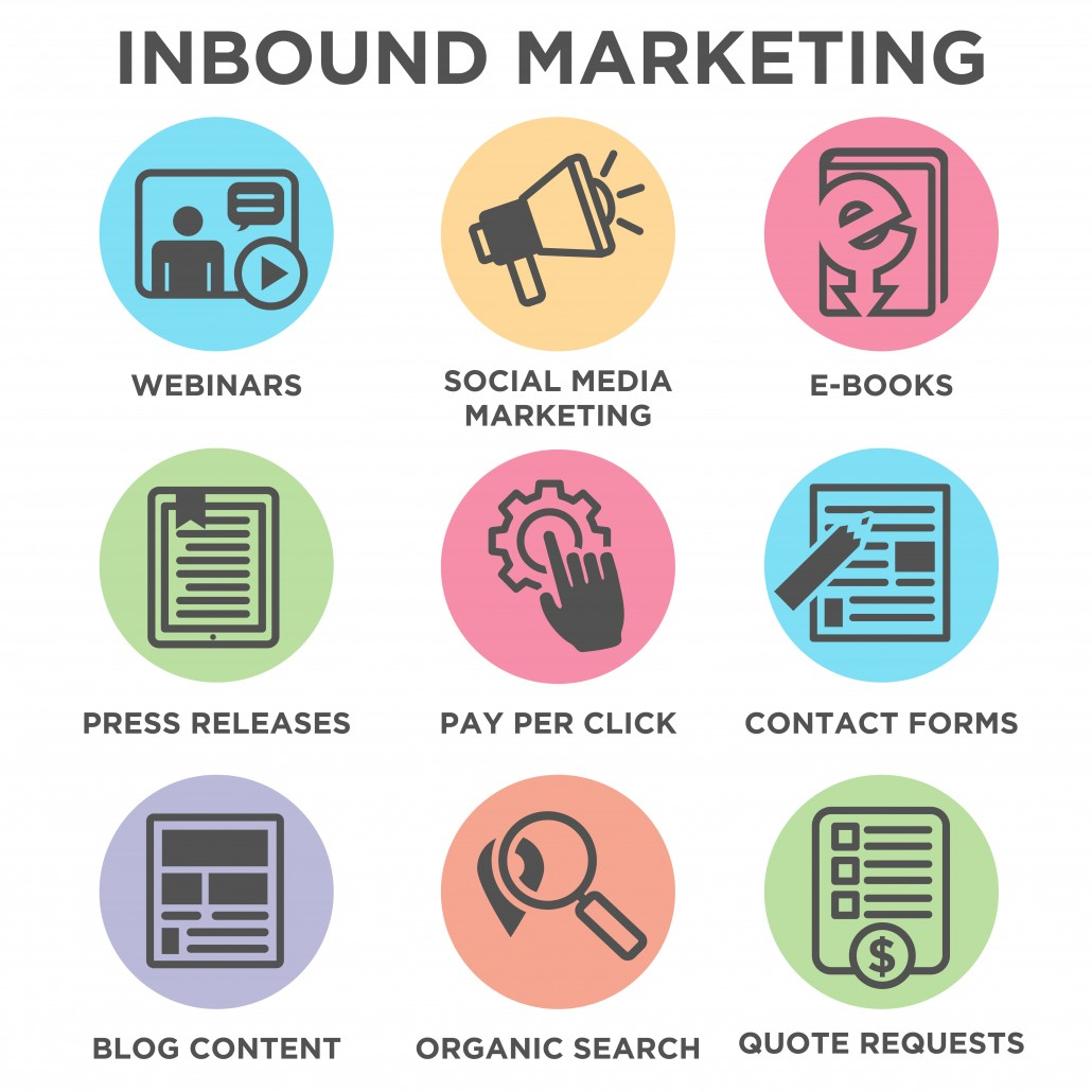 Circular Outline Inbound Marketing Vector Icons with organic sea